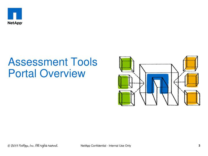 Assessment tools portal overview