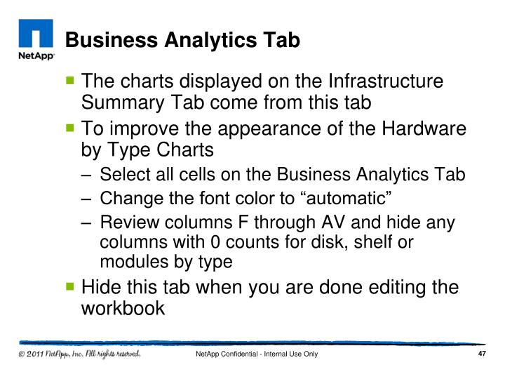 Business Analytics Tab