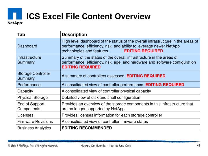 ICS Excel File Content Overview