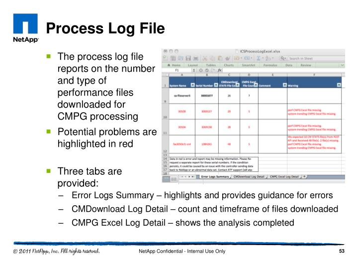 Process Log File