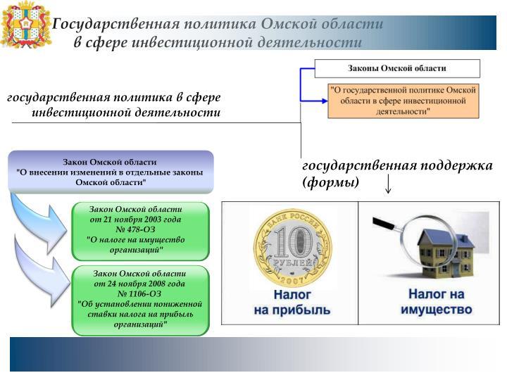 Государственная политика Омской области