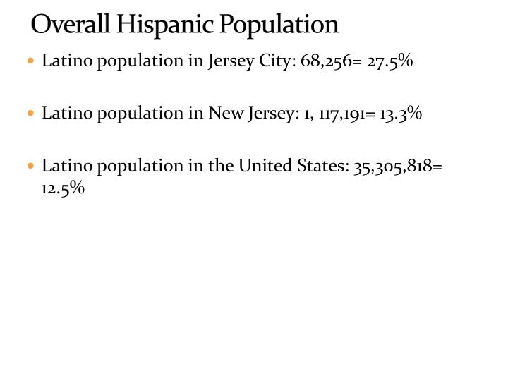 Overall Hispanic Population