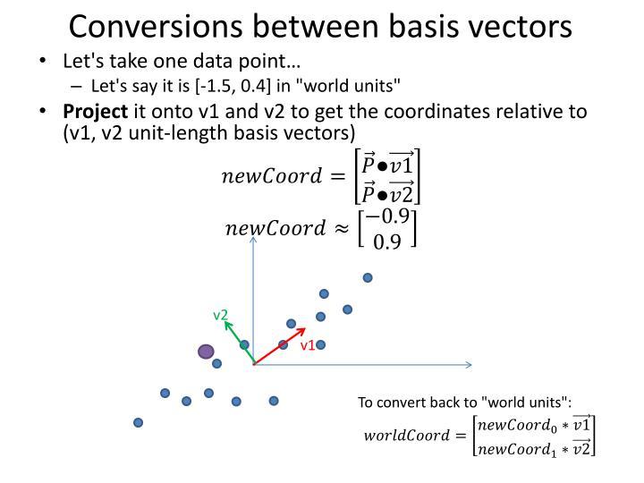 Conversions between basis vectors