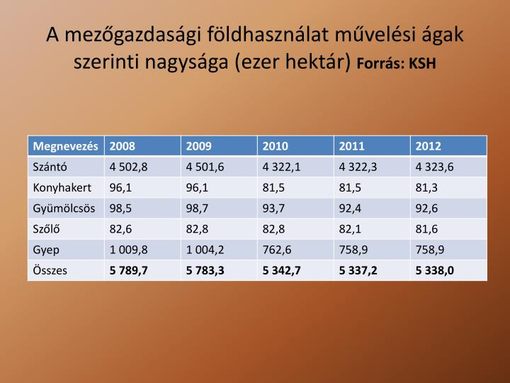 A mezőgazdasági földhasználat művelési ágak szerinti nagysága (ezer hektár)