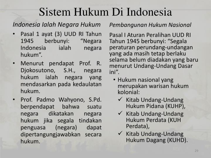 Sistem Hukum Di Indonesia