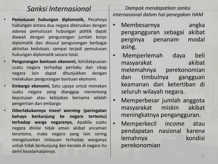 Sanksi Internasional