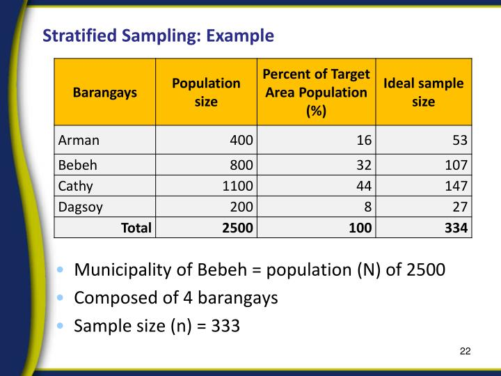 Stratified Sampling: Example