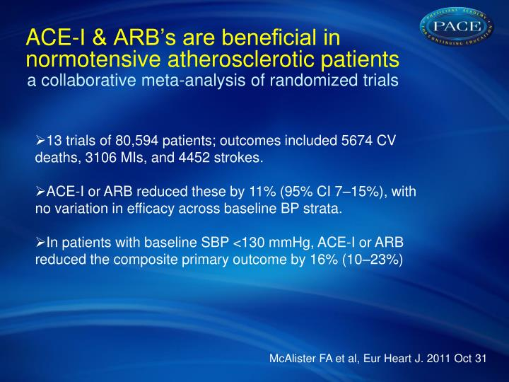 Ace i arb s are beneficial in normotensive atherosclerotic patients