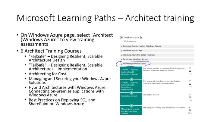 Microsoft Learning Paths – Architect training