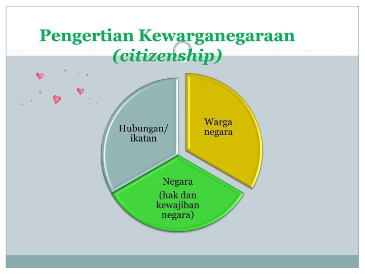Pengertian Kewarganegaraan