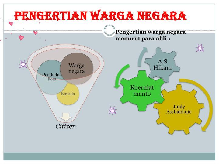 PENGERTIAN WARGA NEGARA