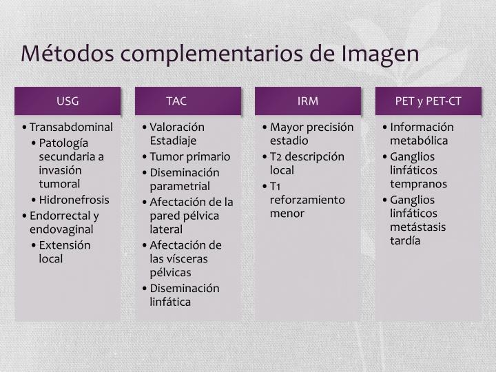 Métodos complementarios de Imagen
