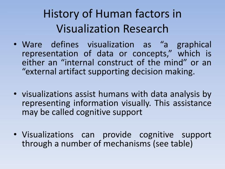 History of Human factors in Visualization Research