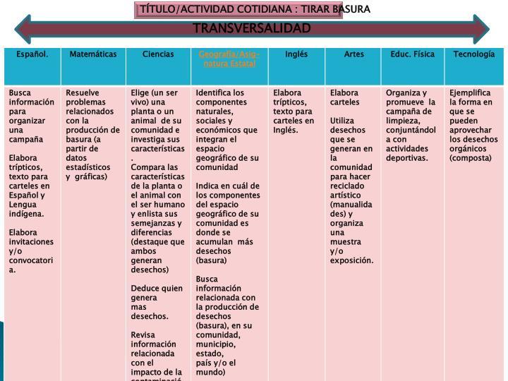 TÍTULO/ACTIVIDAD COTIDIANA : TIRAR BASURA