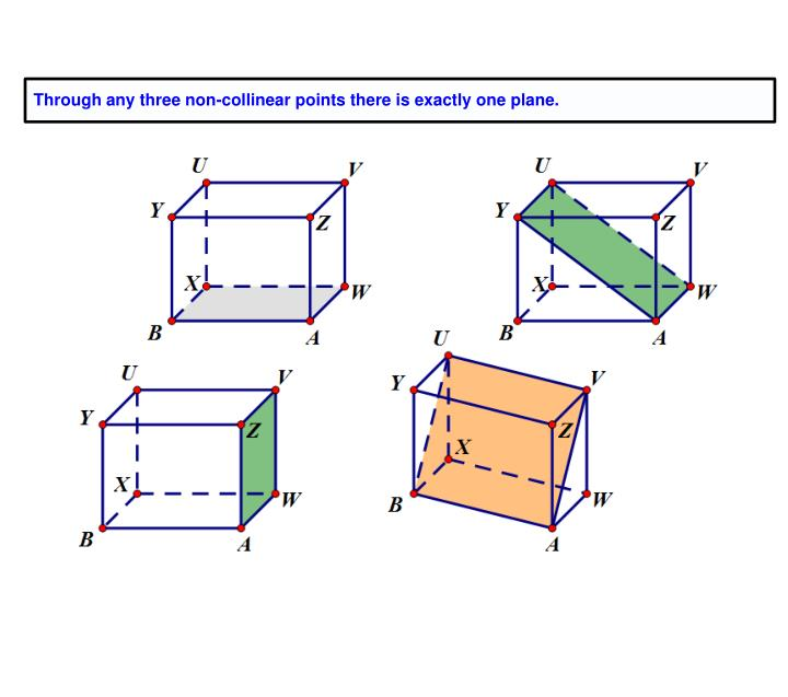 PPT - Geometry Points, Lines, Planes, & Angles PowerPoint ... Three Collinear Points
