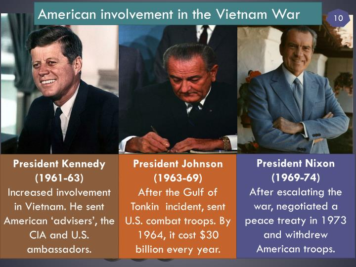 American involvement in the Vietnam War