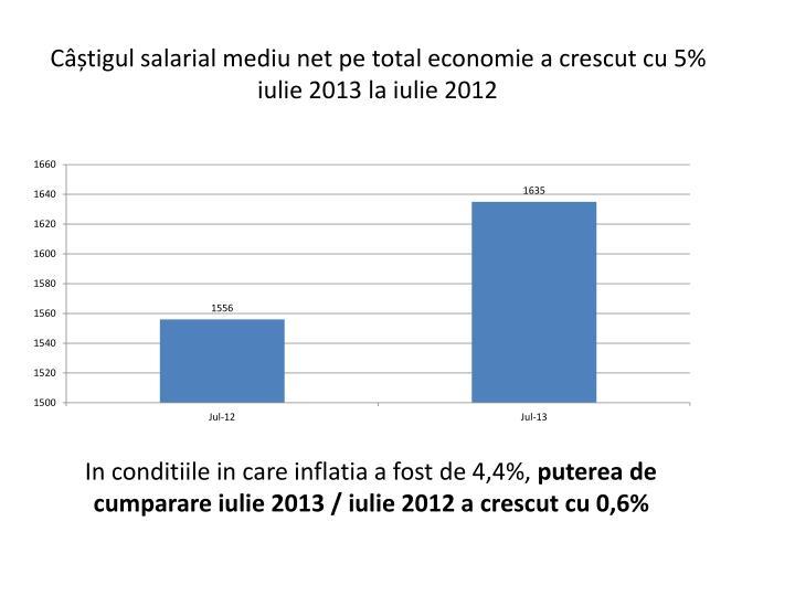 Câștigul salarial mediu net pe total economie a crescut cu 5% iulie 2013 la iulie 2012