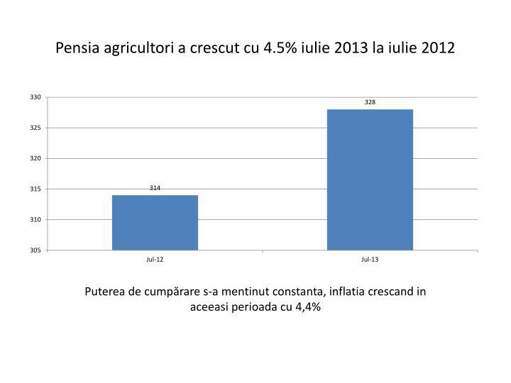 Pensia agricultori a crescut cu 4.5% iulie 2013 la iulie 2012
