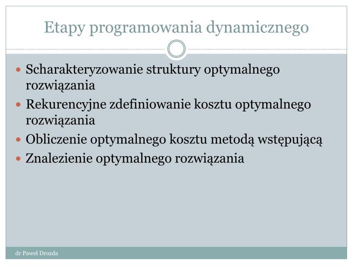 Etapy programowania dynamicznego