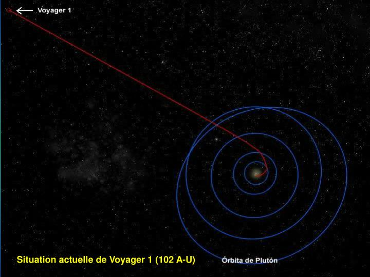 Situation actuelle de Voyager 1 (102 A-U)