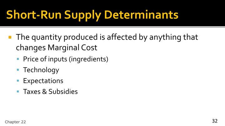 Short-Run Supply Determinants