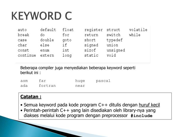 KEYWORD C