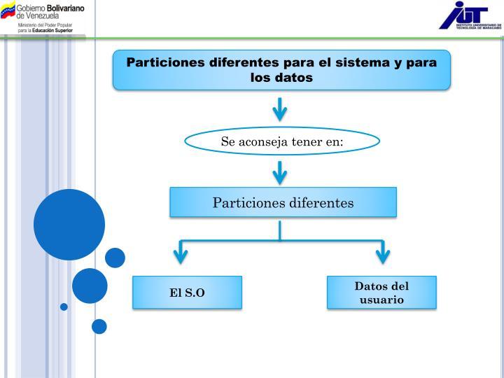 Particiones diferentes para el sistema y para los datos