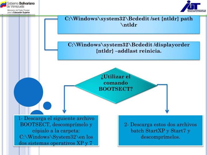 C:\Windows\system32\Bcdedit /set {ntldr} path \ntldr