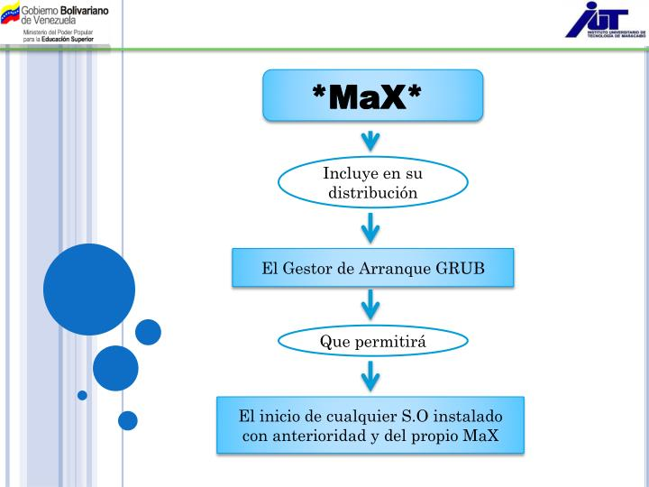 *MaX*