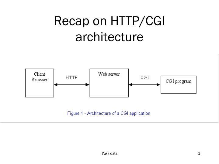 Recap on HTTP/CGI architecture