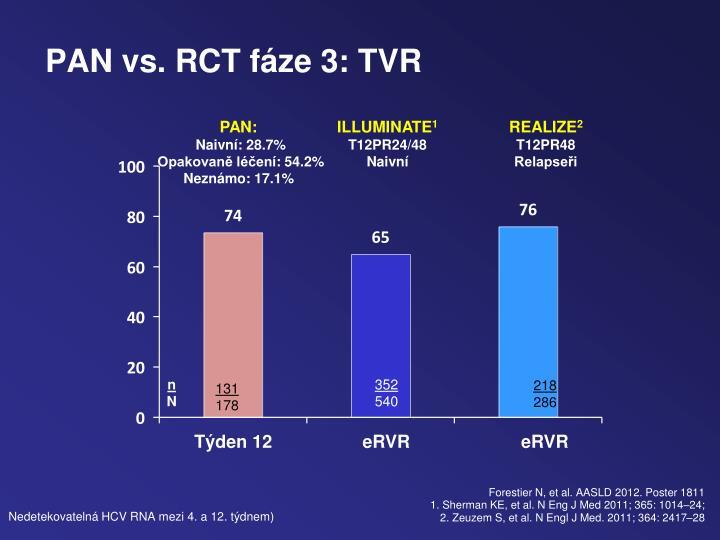 PAN vs. RCT