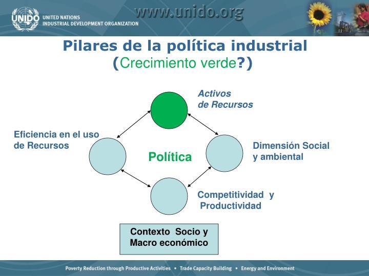 Pilares de la política industrial