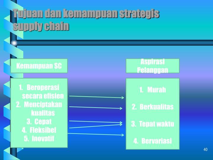Tujuan dan kemampuan strategis supply chain