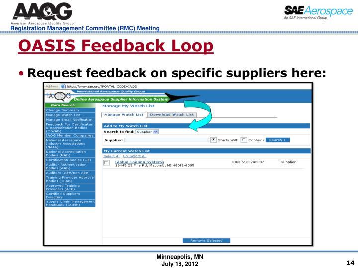 OASIS Feedback Loop