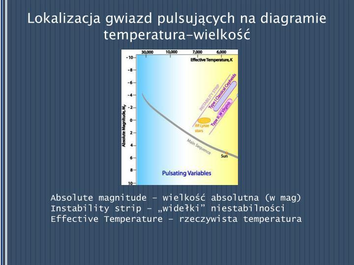 Lokalizacja gwiazd pulsujących na diagramie temperatura-wielkość