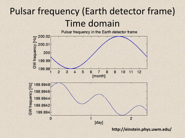 Pulsar frequency (Earth detector frame)