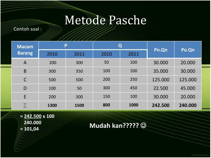 Metode Pasche
