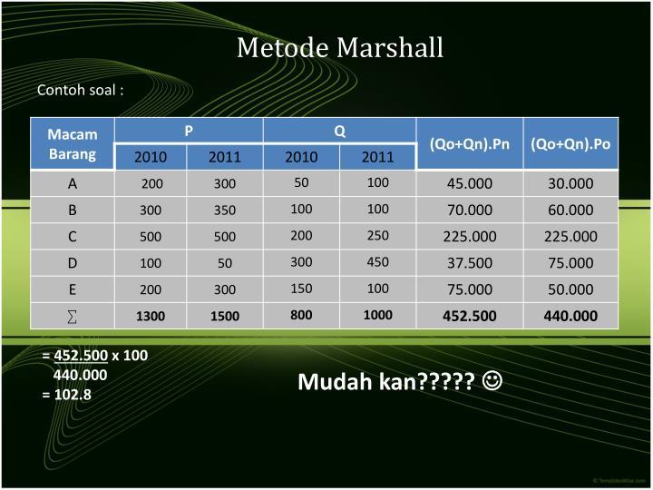 Metode Marshall