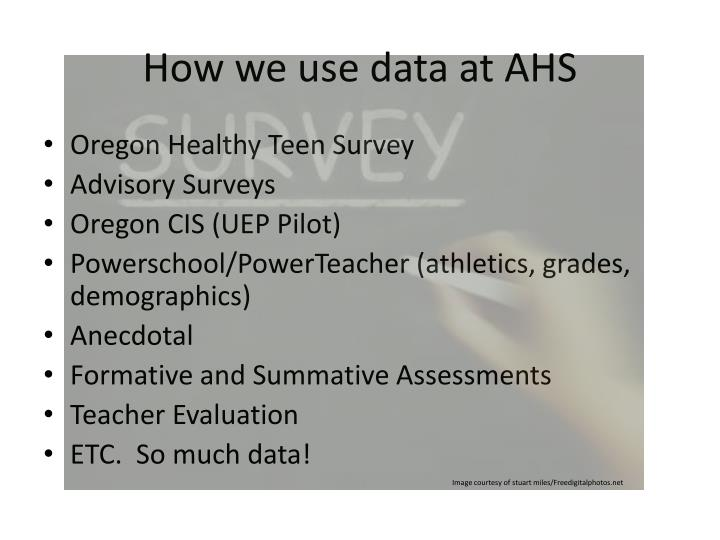 How we use data at AHS