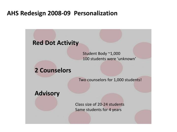 AHS Redesign 2008-09  Personalization