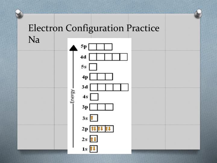 Electron Configuration Practice