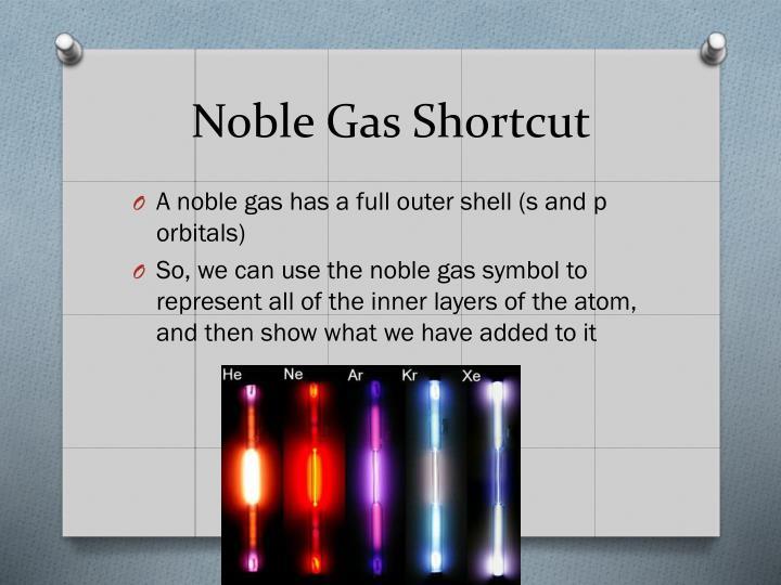 Noble Gas Shortcut