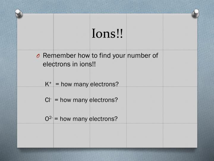 Ions!!
