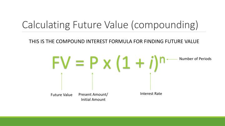 Calculating Future Value (compounding)