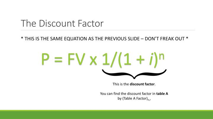 The Discount Factor