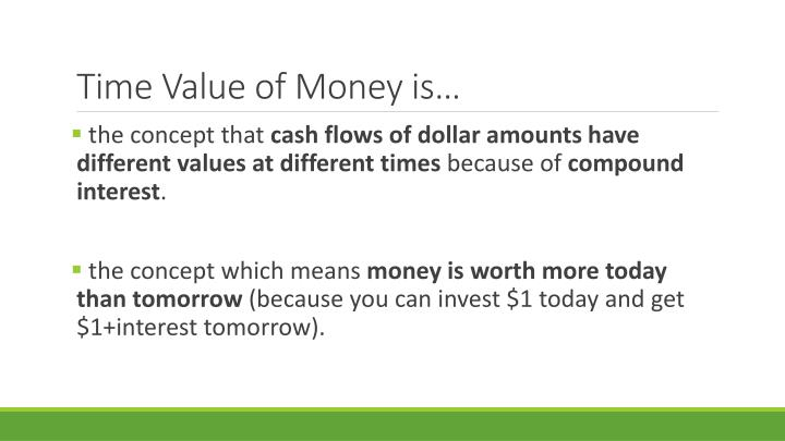 Time Value of Money is…