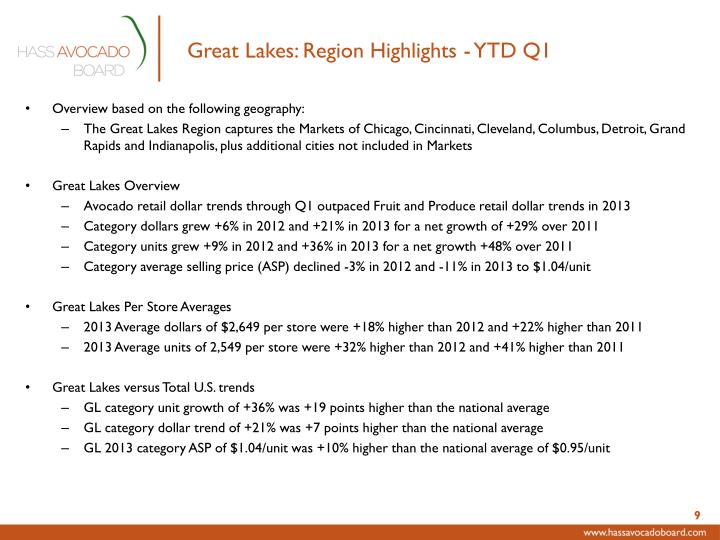 Great Lakes: Region Highlights - YTD Q1