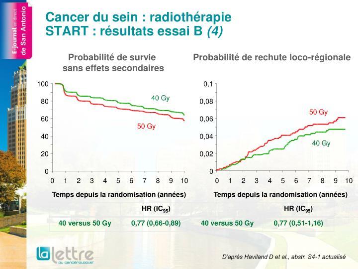 Cancer du sein : radiothérapie