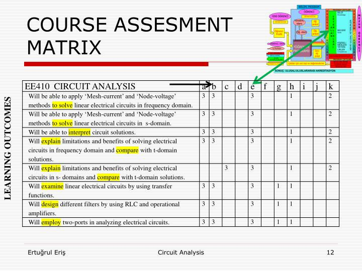 COURSE ASSESMENT