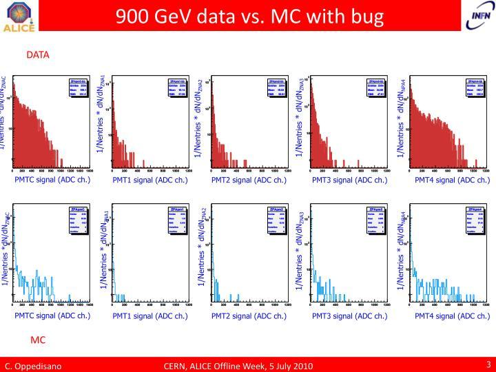 900 GeV data vs. MC with bug